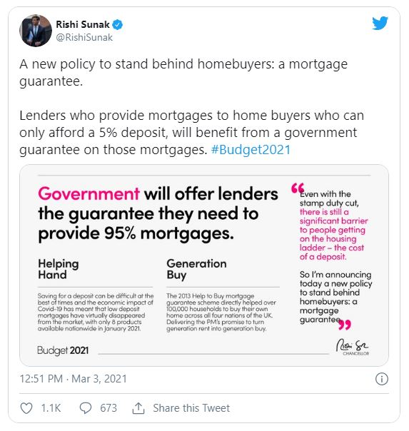Rishi Sunak 95% Mortgage Tweet